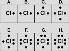 which of these is the correct lewis dot diagram for chlorine?