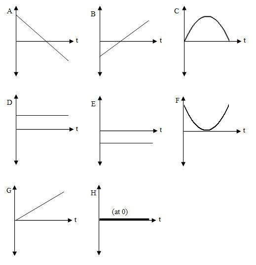 1349410 Motion Graphs on Motion Graphs Worksheet Middle School